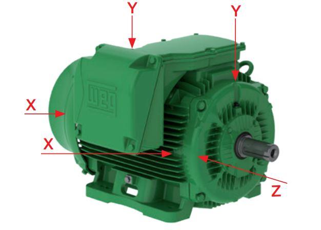 Imagem de motor elétrico com indicativos dos pontos de inserção dos acelerômetros para medição de vibração