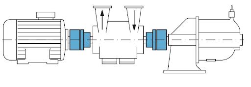 motores-acionamentos-multimotor