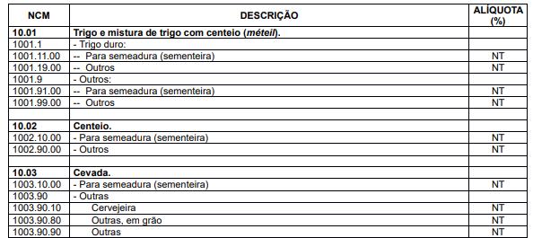 exemplo-codigo-ncm
